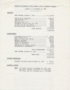 Financial Statement of the Bigstone Mutual Telephone Company